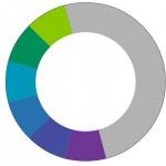 Komposisjon-kontraster-kalde-farger
